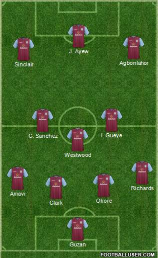 Aston Villa 3-5-2 football formation