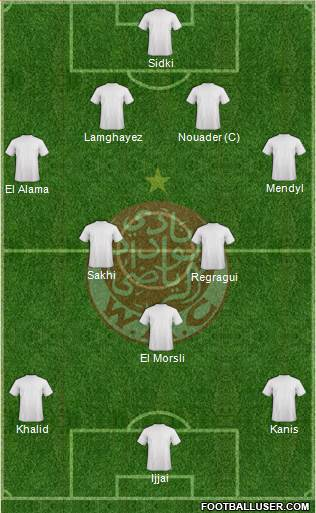 Wydad Athletic Club 4-2-3-1 football formation
