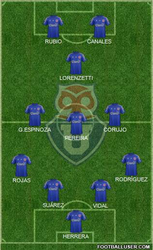 CF Universidad de Chile 4-3-1-2 football formation
