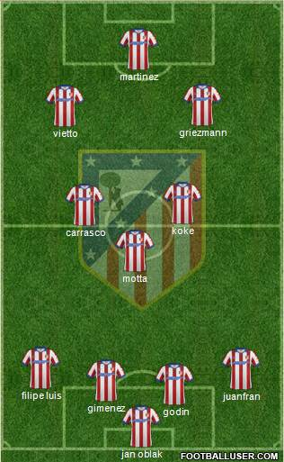 C. Atlético Madrid S.A.D. 4-3-2-1 football formation