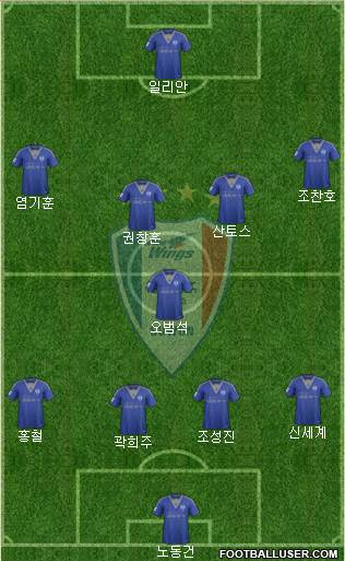 Suwon Samsung Blue Wings 4-4-1-1 football formation