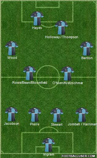 Wycombe Wanderers 4-4-2 football formation