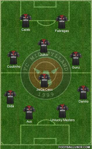 Football Club Midtjylland 1999 5-4-1 football formation