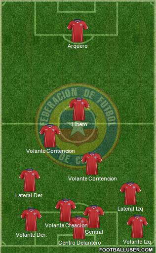 Chile 4-5-1 football formation