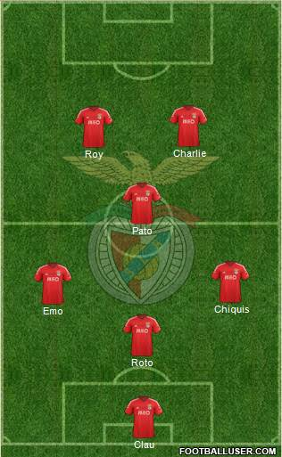 Sport Lisboa e Benfica - SAD 5-4-1 football formation