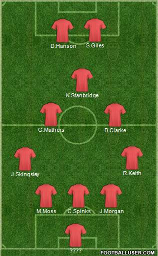Fifa Team 5-3-2 football formation