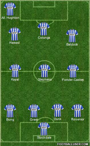 Brighton and Hove Albion 4-3-3 football formation