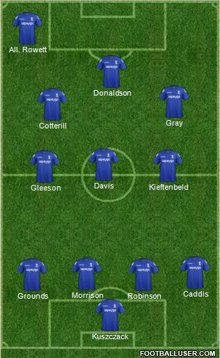 Birmingham City 4-3-3 football formation