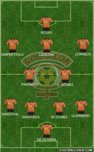 CD Cobreloa S.A.D.P. 4-2-3-1 football formation