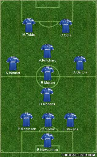 Portsmouth 3-5-2 football formation