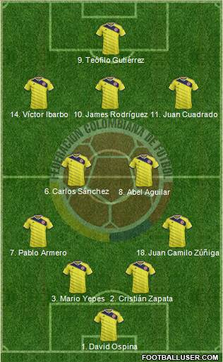 Colombia 4-2-2-2 football formation