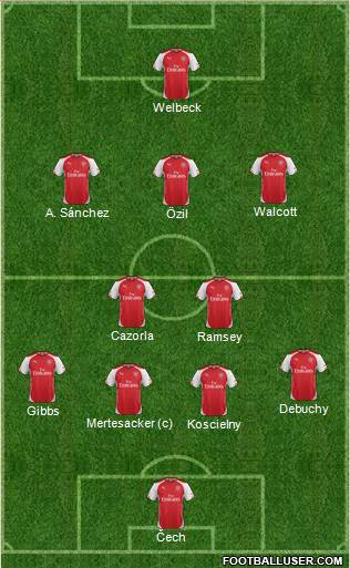 Arsenal 4-2-3-1 football formation