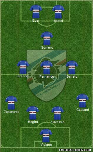 Sampdoria 4-3-1-2 football formation