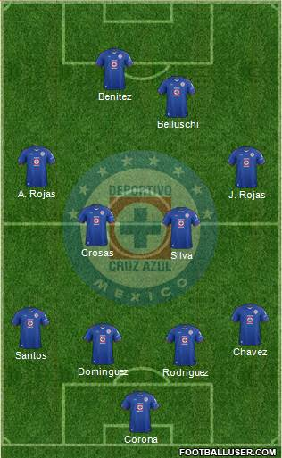 Club Deportivo Cruz Azul 4-2-3-1 football formation
