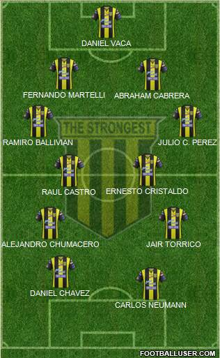 FC The Strongest 4-4-2 football formation