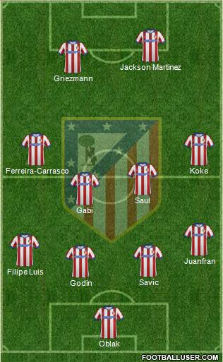 C. Atlético Madrid S.A.D. 3-5-2 football formation