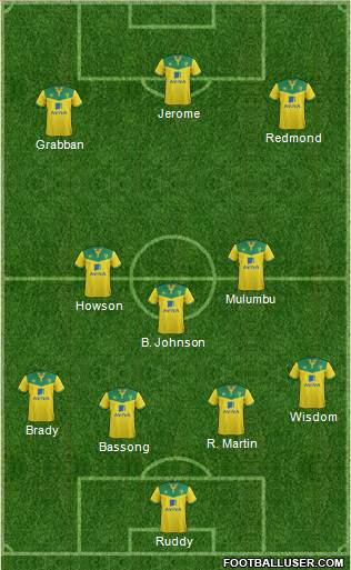 Norwich City 3-4-2-1 football formation