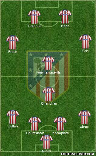Atlético Madrid B 4-3-1-2 football formation