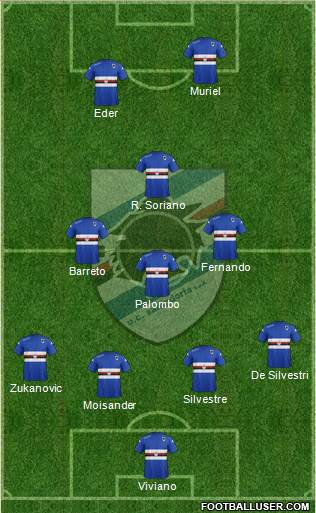 Sampdoria 3-4-3 football formation