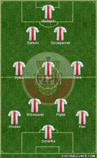 Poland 5-4-1 football formation