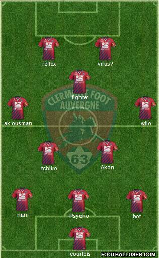 Clermont Foot Auvergne 63 3-5-2 football formation