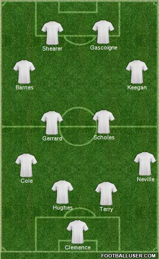 England 4-4-2 football formation