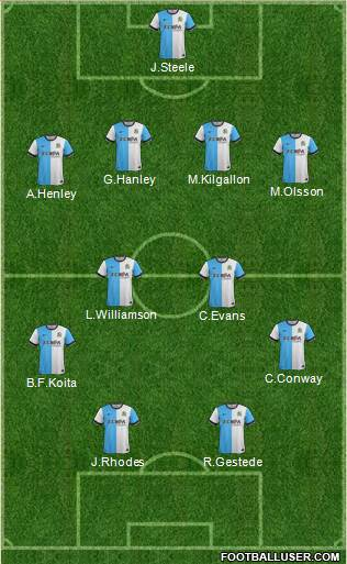 Blackburn Rovers 4-4-2 football formation