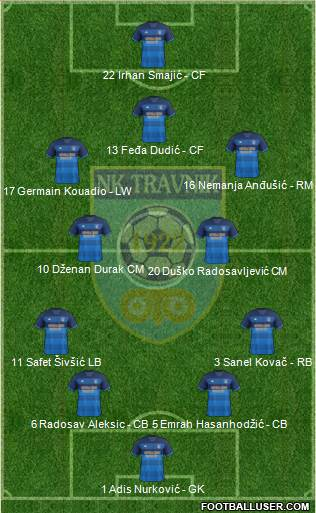 FK Travnik 4-2-3-1 football formation