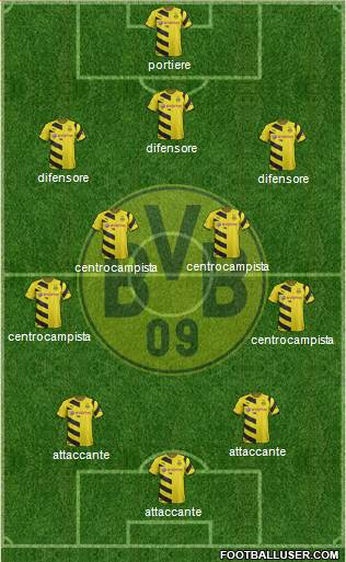 Borussia Dortmund 3-4-3 football formation