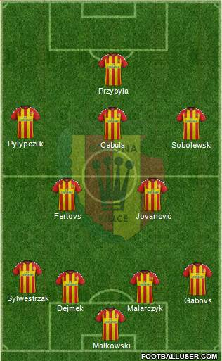 Korona Kielce 4-2-3-1 football formation
