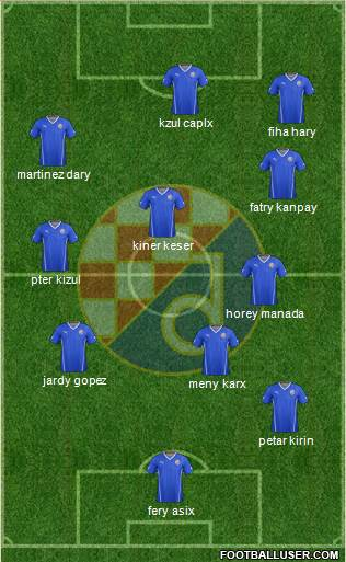 NK Dinamo 4-2-2-2 football formation