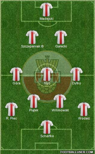 Poland 3-4-3 football formation