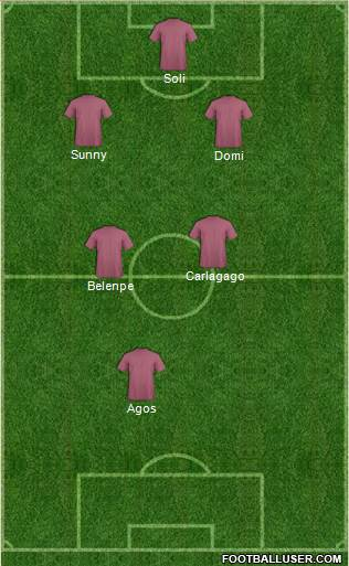 Dream Team 5-4-1 football formation