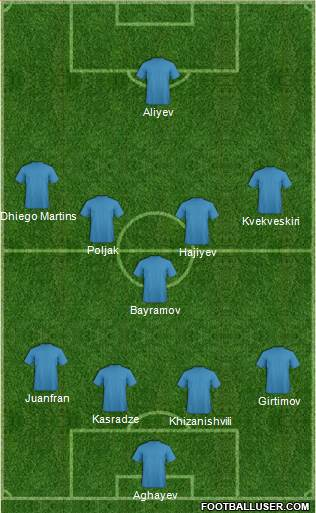Europa League Team 4-5-1 football formation