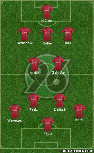 Hannover 96 3-4-3 football formation