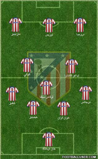 Atlético Madrid B 4-1-2-3 football formation