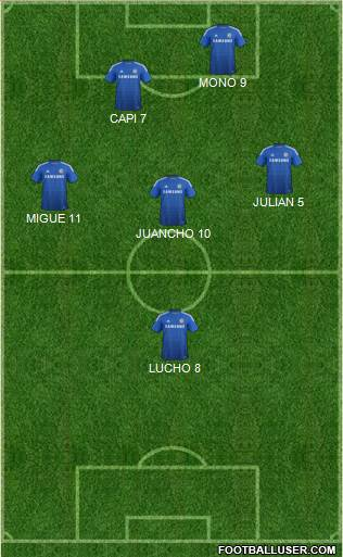 Chelsea 5-3-2 football formation