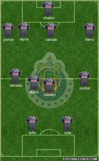 Club Guadalajara 4-1-2-3 football formation