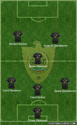 Anzhi Makhachkala 4-3-3 football formation