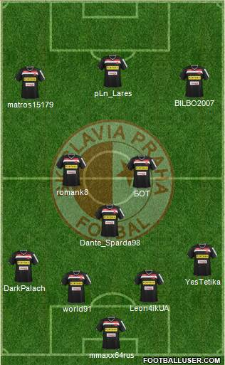 Slavia Prague 3-4-2-1 football formation