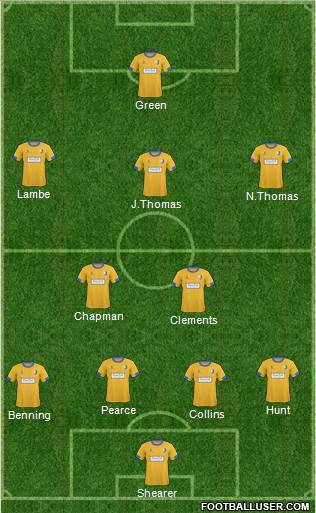 Mansfield Town 4-2-3-1 football formation