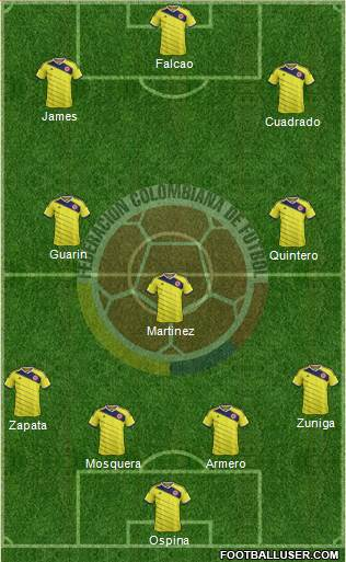 Colombia 4-1-2-3 football formation