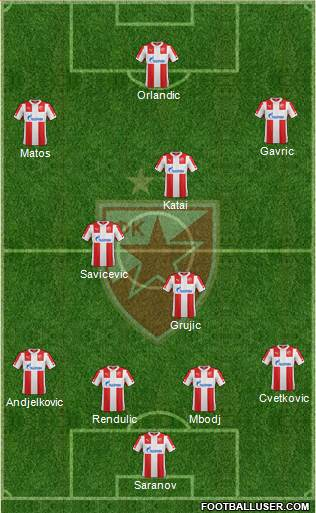 FC Red Star Belgrade 4-3-2-1 football formation
