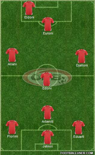 Austria 4-1-3-2 football formation