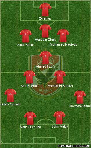 Al-Ahly Sporting Club 3-5-2 football formation