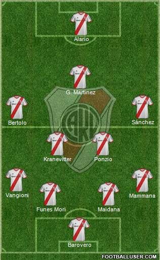 River Plate 4-4-1-1 football formation