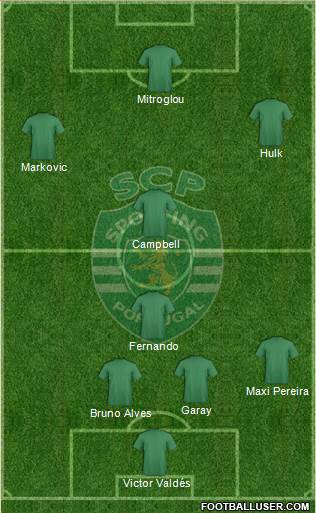 Sporting Clube de Portugal - SAD 4-3-1-2 football formation