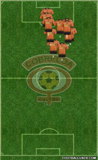 CD Cobreloa S.A.D.P. 3-4-1-2 football formation