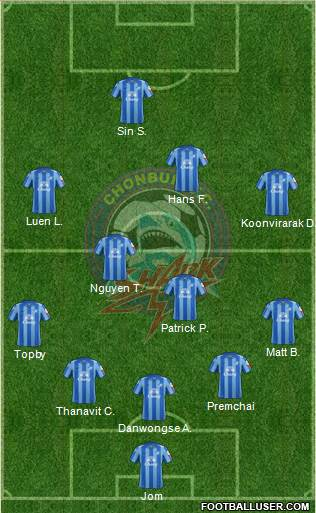 Chonburi FC 5-3-2 football formation