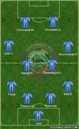 Chonburi FC 4-4-2 football formation